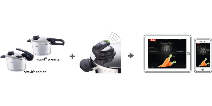 vitacontrol® digital kompatibel mit vitavit® edition und vitavit® premium